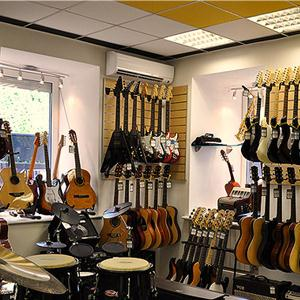 Музыкальные магазины Чалтыря